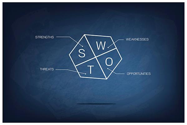 Como funciona a análise SWOT de marca?