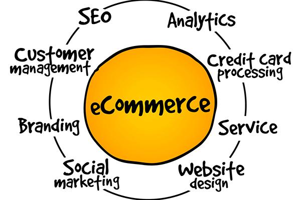 Saiba mais sobre a importância do branding para e-commerce