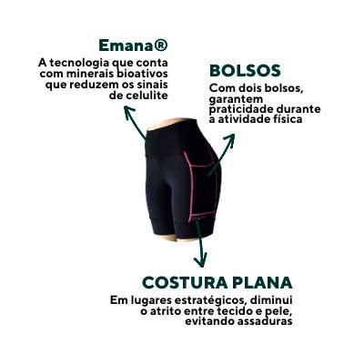 Emana®   Legging de Compressão Anticelulite PRETO PINK